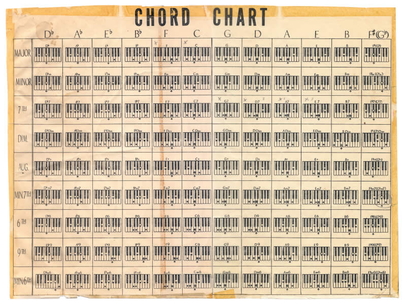 Piano chords sheet music for beginners